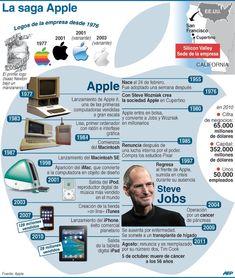 Steve Jobs cumpliría hoy 58 años: Una larga historia desde su primer invento