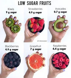 Low sugar fruits It still blows my mind every time to find out avocado is a fruit haha While fruits are not the enemy, consuming the right amount for you and your activity level is key! Low Sugar Diet, No Sugar Foods, Low Sugar Fruits List, High Sugar Fruits, Low Sugar Snacks, Low Sugar Juicing Recipe, Healthy Meal Prep, Healthy Snacks, Healthy Recipes
