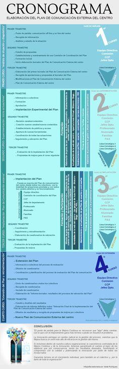 Infografía de Maite Rodríguez relativa a: Cronograma Plan de Comunicación | @Piktochart Infographic