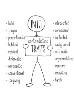 An in depth study of the INFJ. It is widely thought that the INFJ is the rarest MBTI type. Intj And Infj, Mbti Istj, Infj Traits, Esfp, Entp Personality Type, Myers Briggs Personality Types, Personality Psychology, Sigmund Freud, Personality Types