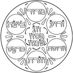 Coloring page of Seder Plate (Passover)