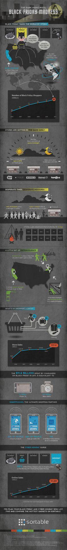 #INFOGRAPHIC: THE DARK NIGHT RISES – BLACK FRIDAY MADNESS