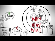 START WITH WHY BY SIMON SINEK | ANIMATED BOOK REVIEW - YouTube