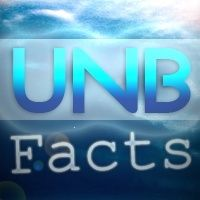 Top 50 Unbelievable Facts Let Us Know