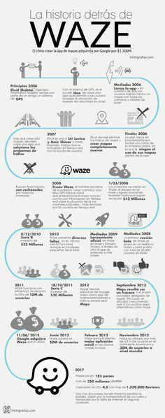 Historia de Waze #infografia Business Stories, Business Tips, Start Ups, Digital Media, Good To Know, Digital Marketing, Knowledge, Social Media, How To Plan
