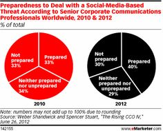 social networking among older adults sees explosive growth