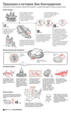 2011-2012 selected works by Novichkov Alex, via Behance