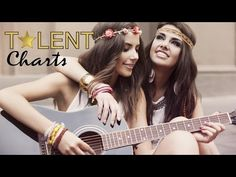 [Top 20] Electro House Music - Talent Charts | February 2015