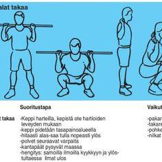 """Keppijumppa soveltuu lihastasapainon ja -voiman kehittämiseen. Täältä löydät """"Keppijumpan isän"""" Juhani Salakan ohjeita oikeisiin liikesuorituksiin. Workout, Memes, Work Out, Meme, Exercises"""