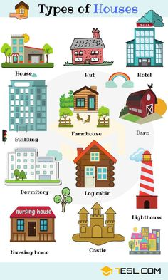 Different types of houses vocabulary with English words and pictures Learning English For Kids, Kids English, English Tips, English Language Learning, English Study, English Class, English Lessons, Teaching English, French Lessons