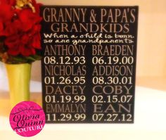 Grandchildren Family Mothers Day Artwork by OliviaQuinnCouture