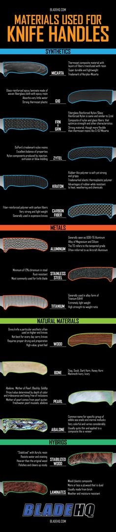 Knife Handles 101 | What materials are made to use knife handles, and which one is best for you? Find out more at http://survivallife.com/2016/01/14/knife-handles-101/