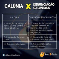 Calúnia X denunciação caluniosa