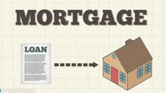 How To Get The Best Mortgage Interest Rate Today  #Mortgage, #Affordability #Loans #Home #Realestate #badcredit