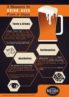 Why to drink beer from a glass
