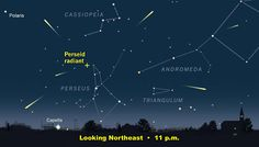 The Perseids, a meteor shower, is happening and will peak on the nights of Aug. 12, 2015 and Aug. 13, 2015. (Courtesy of Sky & Telescope.com) Perseids are coming to Shenandoah National Park - WTOP