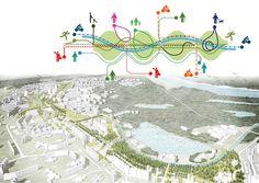 Petržalka Masterplan – Green Urban Axis | Marko&Placemakers + GutGut + LABAK