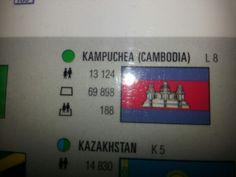 Het land Cambodia