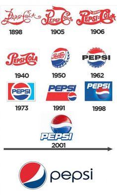 Pepsi is my cola!