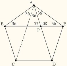 Cosine of 36 degrees (or 18 or 72) as it relates to the golden mean