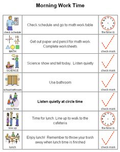 Task Analysis Strip From DoLearn Educational Resources For