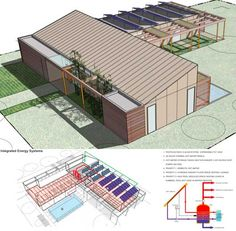 green technology for homes - Google Search