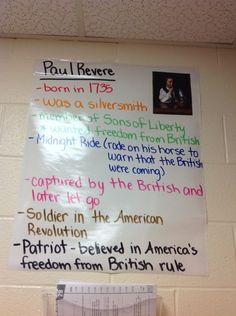 Paul Revere anchor chart- thanks Mrs. Milam
