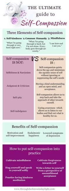 Self-compassion has so many benefits one of the most prominent is the effect it has on my mental health. I also find that through…: