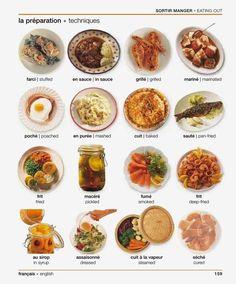 10 verbes utiles de la cuisine en français avec leurs équivalents en anglais et en espagnol, le tout en images pour faire de vous des chefs!