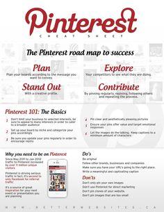 [Infographic] Do's en Dont's op Pinterest » Door: Carina Jonker -