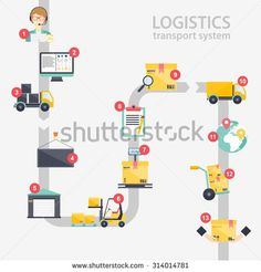 Logistic infographics. Set of flat warehouse icons  blank and transportation, storage vector illustration.