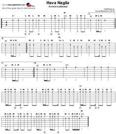 Free TABLATURE, sheet music, VIDEO tutorial and chords. Learn to play this acoustic flatpicking guitar arrangement of Hava Nagila. Guitar Tabs, Guitar Chords, Big Girl Quotes, Guitar Songs For Beginners, Guitar Sheet Music, Music Classroom, Guitar Lessons, Acoustic, Learning