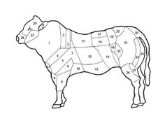 I tagli del bovino - Piattoforte