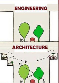 Engineers and Architects.funtionality and Beauty Architecture Memes, Architecture Drawings, School Architecture, Architecture Details, Landscape Architecture, Architects Quotes, Engineering Humor, Civil Engineering, Concept Diagram