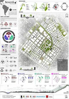 Landscaping design architecture school ideas for 2019 Landscape Architecture Model, Architecture Drawing Plan, Water Architecture, Conceptual Architecture, Architecture Panel, Architecture Design, Landscape Design, Urban Design Concept, Urban Design Diagram