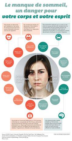 INFOGRAPHIE. Les terrifiants effets du manque de sommeil #dormir #sleep #sante #health
