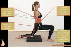 O SM Systéme | SMSystem.sk Spiral, Fitness, Text Posts, Keep Fit, Health Fitness, Rogue Fitness, Gymnastics