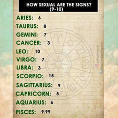 How sexual are the signs on scale 1 to 10  #aries #aries #taurus #taurus #gemini #gemini #cancer #cancer #leo #leo #virgo #virgo #libra #libra #scorpio #scorpio #sagittarius #sagittarius #capricorn #capricorn #aquarius #aquarius #pisces #pisces #zodiac #zodiacsigns #astrologypost #zodiacsign #zodiacthingcom #zodiactees