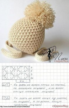 Ideas for knitting machine sweater yarns - Baby Mütze Stricken Knitting Terms, Knitting Stitches, Knitting Yarn, Baby Knitting, Knitting Patterns, Crochet Patterns, Knitting Needles, Knitting Ideas, Free Knitting