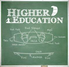 higher education #girlzactive #kiteinstruction