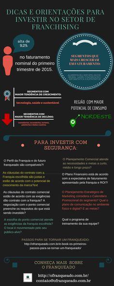 Dicas e Orientações para investir no setor de franchising | O FRANQUEADO