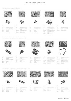 Image result for architectural analysis inventory of typologies