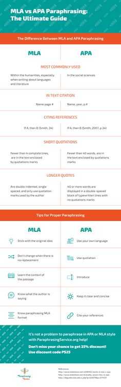http://www.paraphrasingservice.org/mla-vs-apa-paraphrasing-the-ultimate-guide/ Learn when and where is the best to use MLA and APA format when paraphrasing, so you will have only the best content