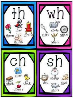 Dishin' Up Diagraphs Preschool Charts, Phonics Chart, Teaching Phonics, Reading Centers, Phonemic Awareness, Kindergarten Activities, Learn To Read, Kids Education, Kids Learning