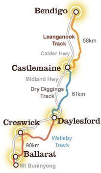 MTB track from Ballarat to Bendigo. Melbourne Australia, Australia Travel, Cycling Australia, Australian Holidays, Australian Capital Territory, Daylesford, Australian Architecture, Victoria Australia, Big Island