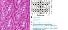 lochmuster7.4-komplett-gross.jpg (900×400)