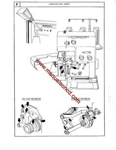 Elna Lock L4 Overlocker Serger Machine Instruction Manual