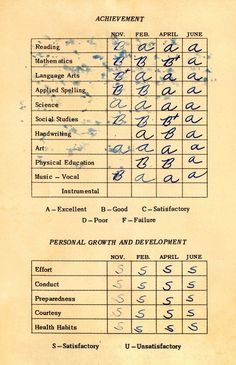 Even the report cards themselves, were much simpler back then...