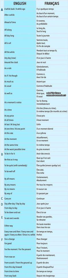 130 Phrases Indispensables Pour Mener une Conversation en Anglais. #elearning