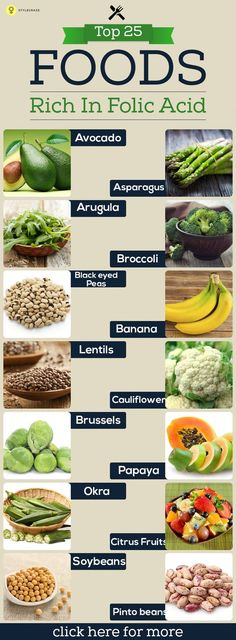Top 25 Foods Rich In Folic Acid
